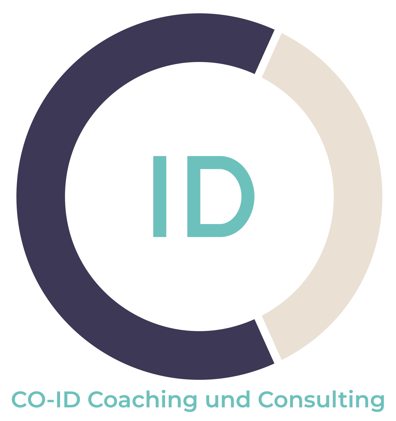 CO-ID Coaching und Consulting